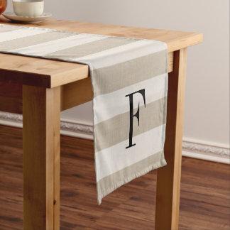 Farmhouse Beige Linen Stripes Monogram Short Table Runner