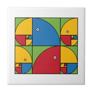 Fibonacci Parrots Tile