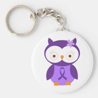 Fibromyalgia Owl Basic Round Button Key Ring