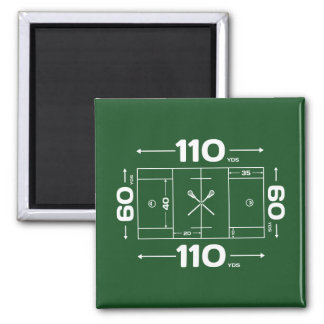 Field Dimensions Square Magnet