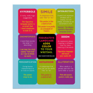 Figurative Language Infographic Poster