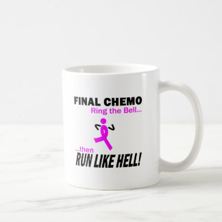 Final Chemo Run Like Hell - Breast Cancer Coffee Mug