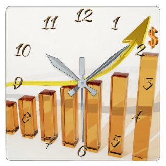 Financial advisor square wall clock