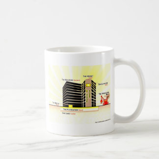 Financial Freedom Mugs