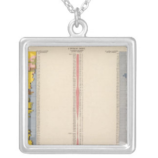 Fiscal Chart, Statistical US Lithograph Silver Plated Necklace