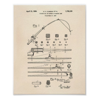 Fishing Rod 1930 Patent Art Old Peper Poster