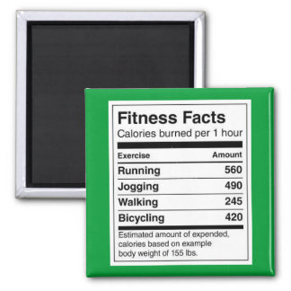 Fitness Facts Square Magnet