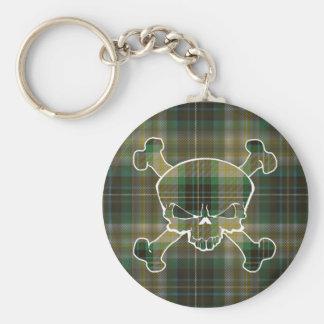 Fitzpatrick Tartan Skull No Banner Keyring Basic Round Button Key Ring