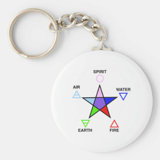 Five_elements_and_pentagram Basic Round Button Key Ring