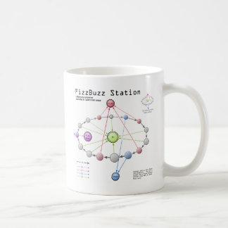 Fizzbuzz Station Mug