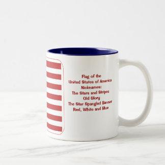 Flag of the United States of America Two-Tone Mug