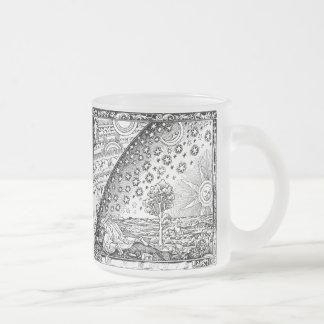 Flammarions Wanderer Mugs