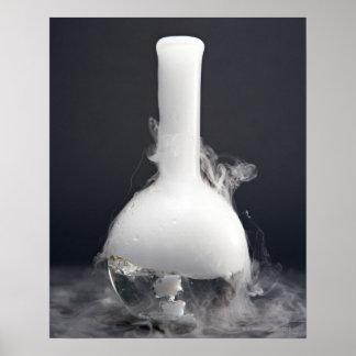 Flat-bottom Flask Poster