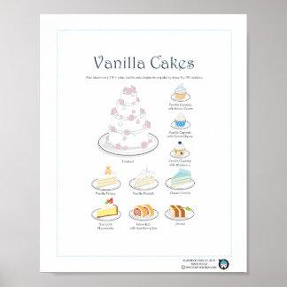 Flavor of Cakes, Vanilla, 8X10 Poster