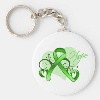 Floral Ribbon Hope - Lyme Disease Basic Round Button Key Ring