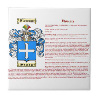 Florence (meaning) ceramic tile