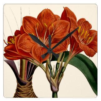 Flower Curtis Botanical Tote Wallclock