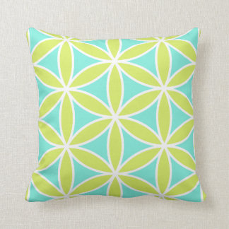 Teal And White Cushions - Teal And White Scatter Cushions Zazzle.com.au