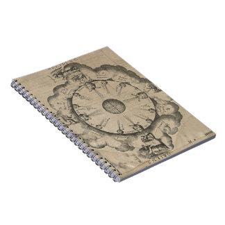 fludd,r_integrum_winds_1631winthrop notebook