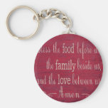 Food Blessing Key Chains