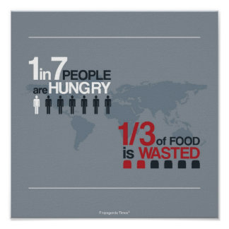 Food Facts Poster