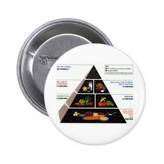 Food Pyramid 6 Cm Round Badge
