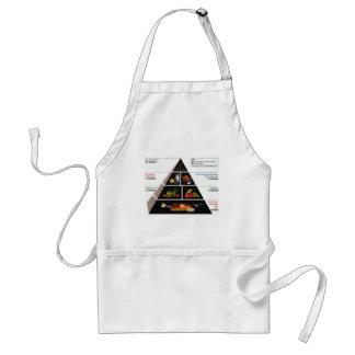 Food Pyramid Aprons