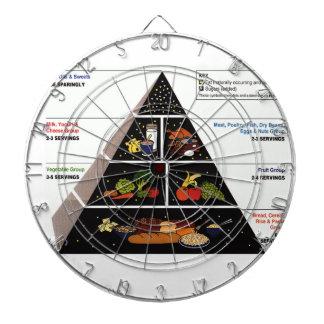 Food Pyramid Dartboard