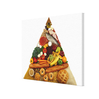Food Pyramid Gallery Wrapped Canvas