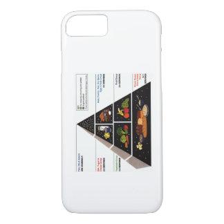 Food Pyramid iPhone 7 Case