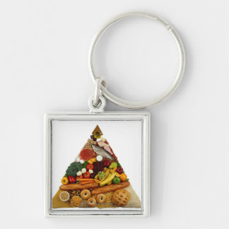 Food Pyramid Key Chain