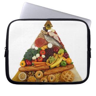Food Pyramid Laptop Computer Sleeves