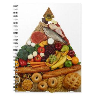 Food Pyramid Spiral Notebook
