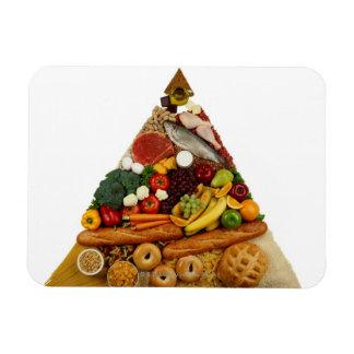 Food Pyramid Rectangular Magnet