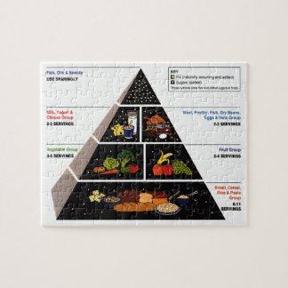 Food Pyramid Puzzles