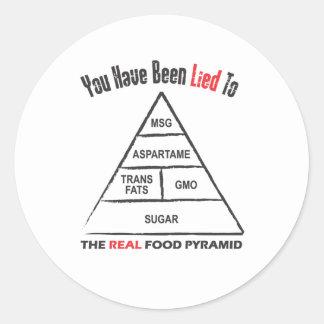 Food Pyramid Round Sticker