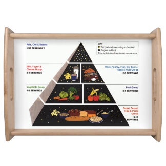 Food Pyramid Service Trays