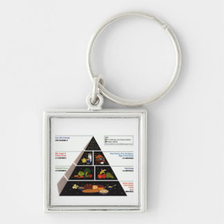 Food Pyramid Silver-Colored Square Key Ring