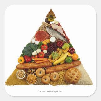 Food Pyramid Stickers