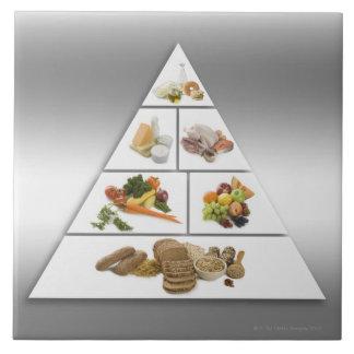 Food pyramid large square tile