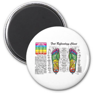 Foot-Massage-Reflexology 6 Cm Round Magnet