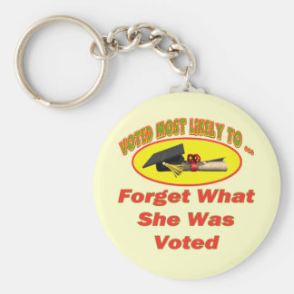 Forget She Was Voted Key Ring