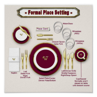 FORMAL TABLE SETTING POSTER - (HOW TO SET TABLE)