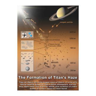 Formation of Titan's Haze Planet Saturn Moon Gallery Wrap Canvas