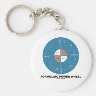 Formulaic Power Wheel Physics Equations Keychain