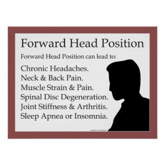 Forward Head Posture, Position, Text Neck Poster