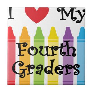 Fourth grade teacher tile