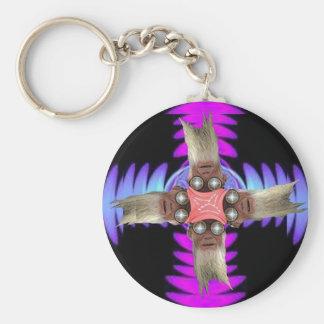 FourYearBeard Ribbon Basic Round Button Key Ring