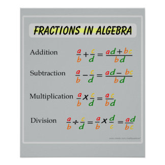 Fractions in Algebra Math Poster