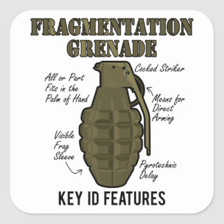 Frag Grenade ID Features Square Sticker